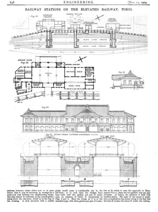 The original plan for Tokyo Central Station, 1904, showing the Momoyama-style design as originally envisioned. [Source: Engineering, Vol. 78, Nov. 11, 1904.]